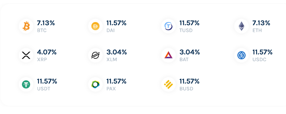 tether 11%
