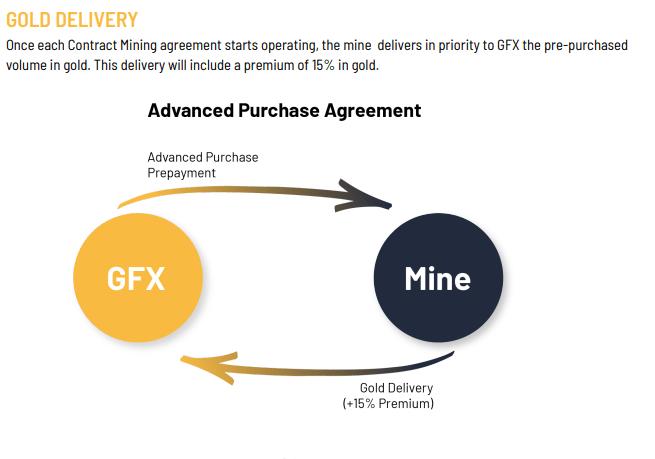 gfx coin