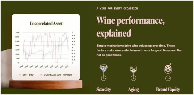 wine correlation