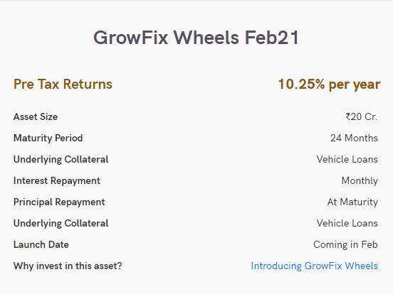 GrowFix vehicle Loan