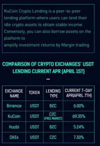 Kucoin Lending