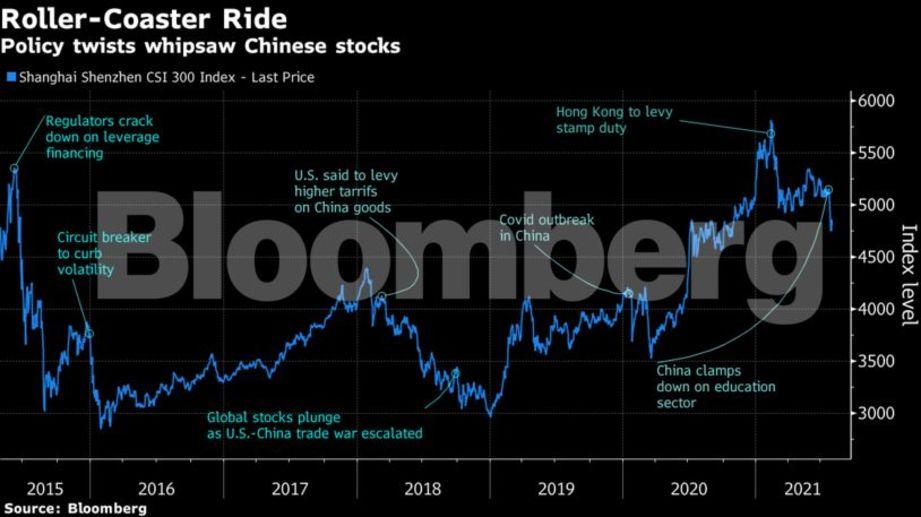 chinese stock crash
