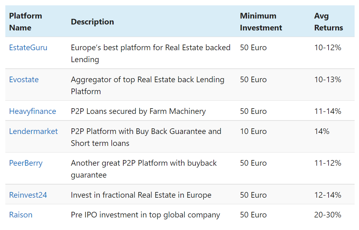 Global asset return